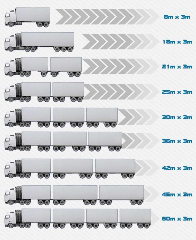 Fabricantes de balança rodoviária